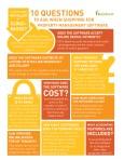 Buildium Infographic B