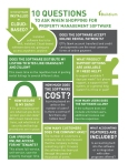 Buildium Infographic A